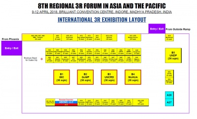 8th Regional 3R Forum in Asia and the Pacific
